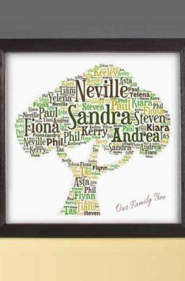 Family Tree Word Art